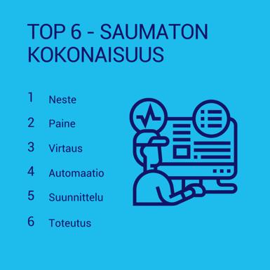 Top 6- Saumaton kokonaisuus